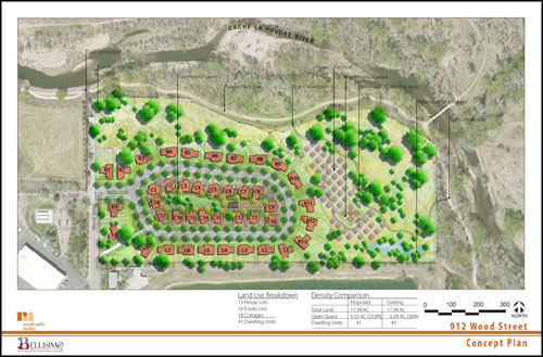 Concept plan - Pateros Creek housing development - Fort Collins - Colorado - 80521